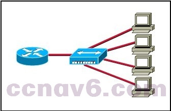 CCNA 200-125 Certification Practice Exam Answers - Update New Questions 32