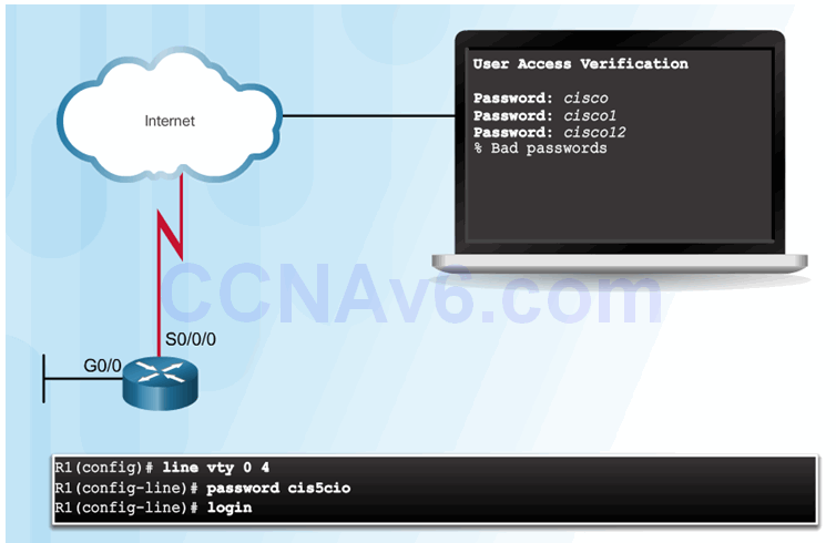 CCNA Security 2.0 Study Material – Chapter 3: Authentication, Authorization, and Accounting 46