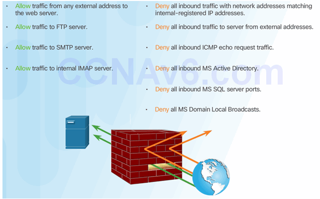 CCNA Security 2.0 Study Material – Chapter 4: Implementing Firewall Technologies 84