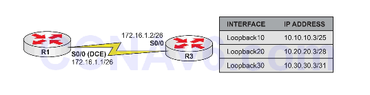 Lab B: Restricting Outbound Telnet Access Using Extended ACLs 1