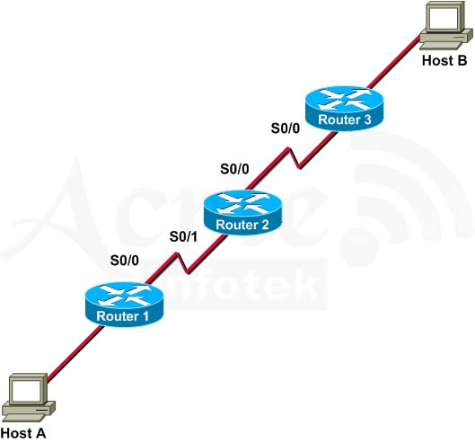 CCNA 200-125 Certification Practice Exam Answers - Update New Questions 50