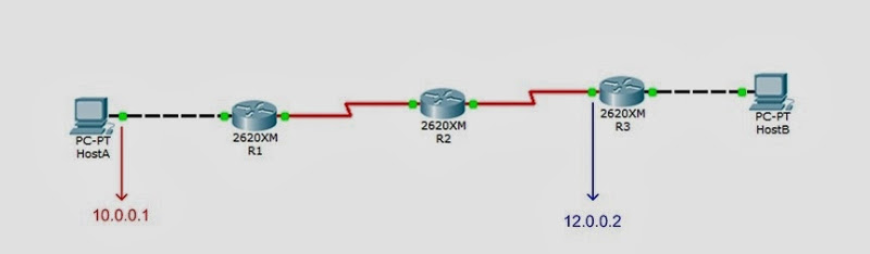 CCNA 200-125 Certification Practice Exam Answers - Update New Questions 51