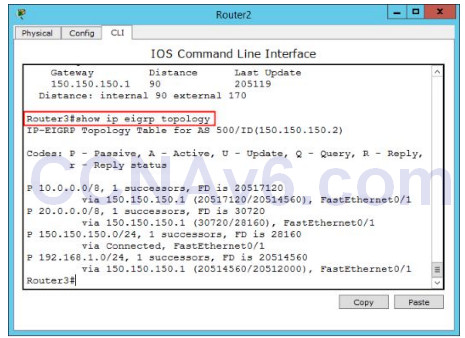 Lab 108: Configuring EIGRP Routing 4