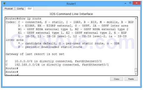 Lab 114: Route Redistribution between OSPF and EIGRP 3