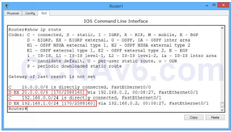 Lab 114: Route Redistribution between OSPF and EIGRP 6