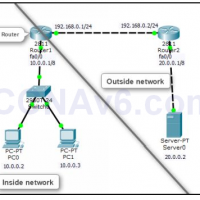 Lab 127: Configuring Static and Dynamic NAT 25