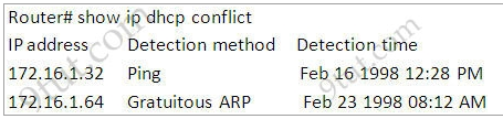 How to see dhcp conflict? 2