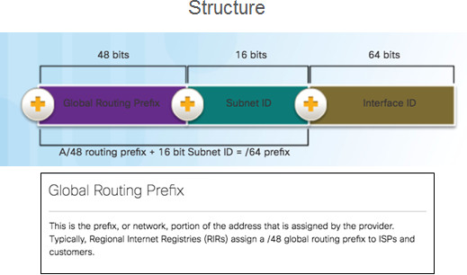 Introduction to Networks 6.0 Instructor Materials – Chapter 8: Subnetting IP Networks 159