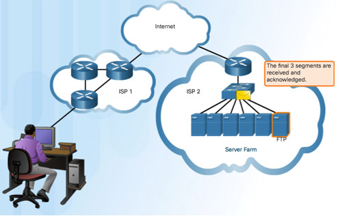 Introduction to Networks 6.0 Instructor Materials – Chapter 9: Transport Layer 72