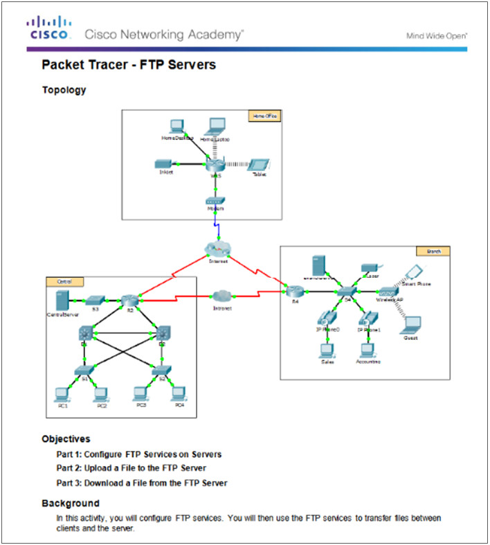 Introduction to Networks 6.0 Instructor Materials – Chapter 10: Application Layer 64