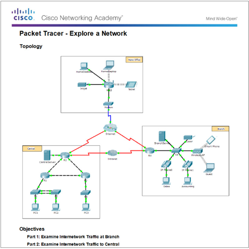 Introduction to Networks 6.0 Instructor Materials – Chapter 10: Application Layer 66