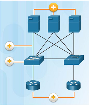 Introduction to Networks 6.0 Instructor Materials – Chapter 11: Build a Small Network 74