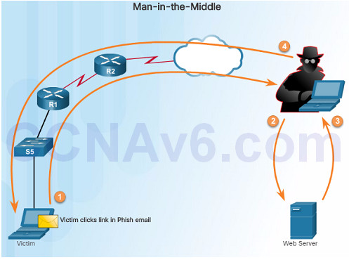 Introduction to Networks 6.0 Instructor Materials – Chapter 11: Build a Small Network 87