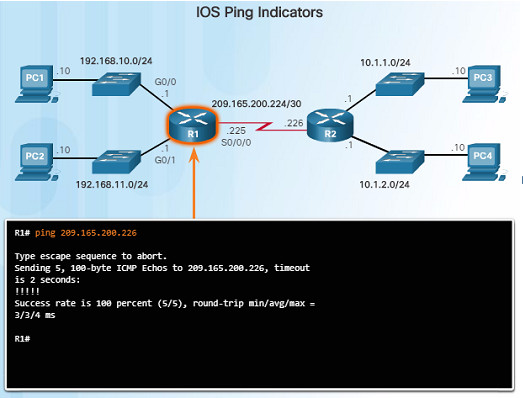Introduction to Networks 6.0 Instructor Materials – Chapter 11: Build a Small Network 98