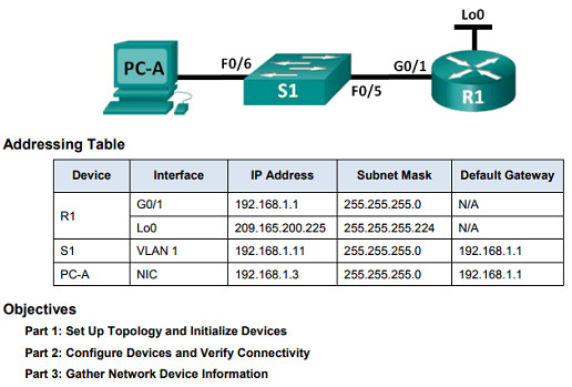 Introduction to Networks 6.0 Instructor Materials – Chapter 11: Build a Small Network 113