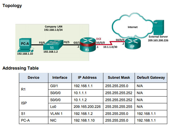 Introduction to Networks 6.0 Instructor Materials – Chapter 11: Build a Small Network 129