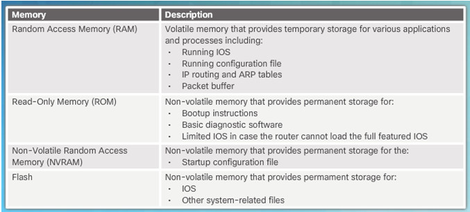 Routing and Switching Essentials 6.0 Instructor Materials – Chapter 1: Routing Concepts 62