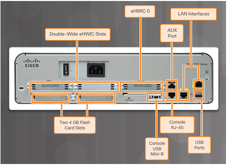 Routing and Switching Essentials 6.0 Instructor Materials – Chapter 1: Routing Concepts 63
