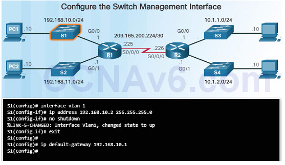 Routing and Switching Essentials 6.0 Instructor Materials – Chapter 1: Routing Concepts 76