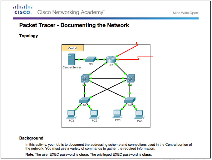 Routing and Switching Essentials 6.0 Instructor Materials – Chapter 1: Routing Concepts 77