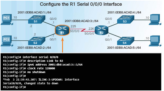 Routing and Switching Essentials 6.0 Instructor Materials – Chapter 1: Routing Concepts 80