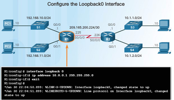 Routing and Switching Essentials 6.0 Instructor Materials – Chapter 1: Routing Concepts 81