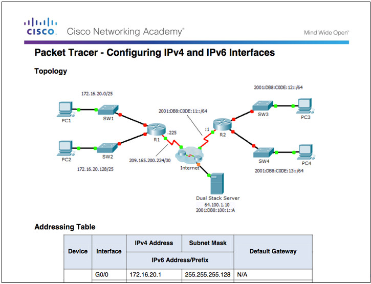 Routing and Switching Essentials 6.0 Instructor Materials – Chapter 1: Routing Concepts 82