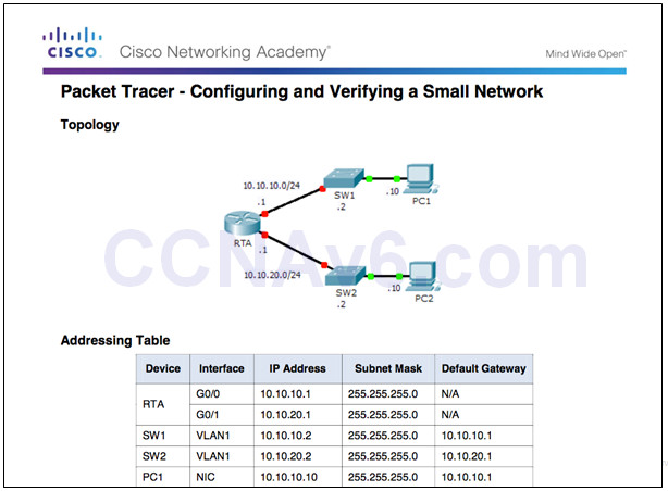 Routing and Switching Essentials 6.0 Instructor Materials – Chapter 1: Routing Concepts 87