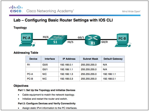 Routing and Switching Essentials 6.0 Instructor Materials – Chapter 1: Routing Concepts 88