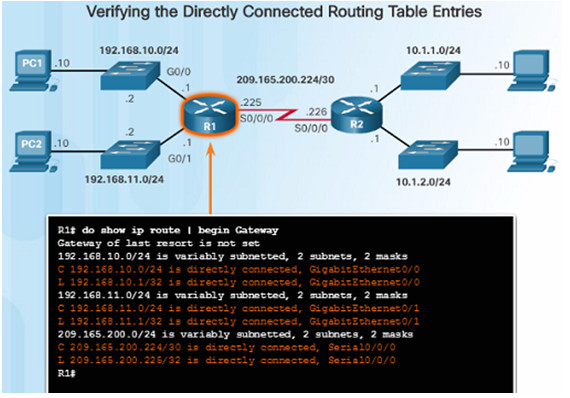 Routing and Switching Essentials 6.0 Instructor Materials – Chapter 1: Routing Concepts 103