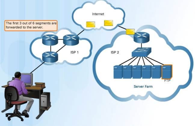 Introduction to Networks 6.0 Instructor Materials – Chapter 9: Transport Layer 67