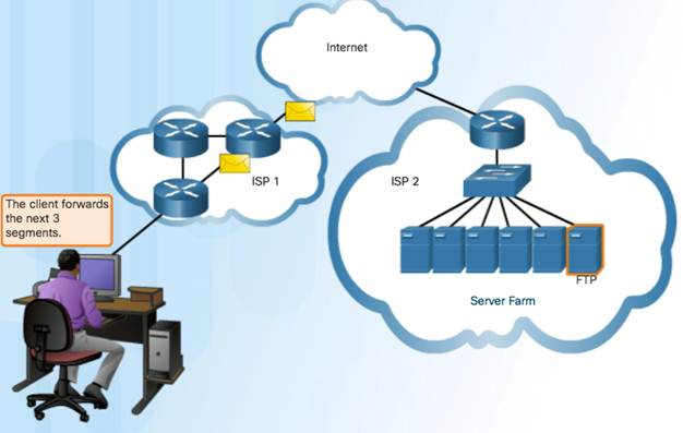 Introduction to Networks 6.0 Instructor Materials – Chapter 9: Transport Layer 69