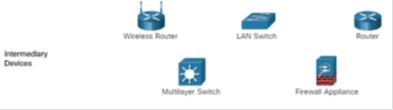Introduction to Networks 6.0 Instructor Materials - Chapter 1: Explore the Network 73