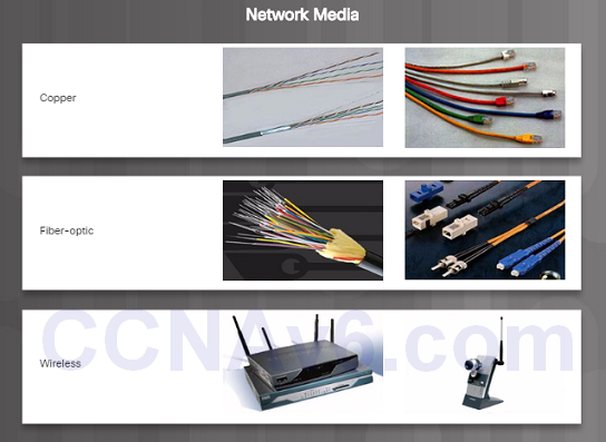 Introduction to Networks 6.0 Instructor Materials - Chapter 1: Explore the Network 74