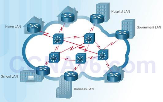 Introduction to Networks 6.0 Instructor Materials - Chapter 1: Explore the Network 81