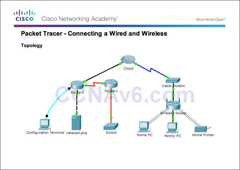 Introduction to Networks 6.0 Instructor Materials – Chapter 4: Network Access 105