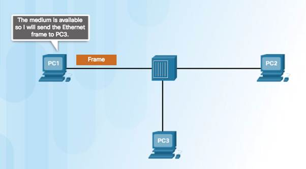Introduction to Networks 6.0 Instructor Materials – Chapter 4: Network Access 127