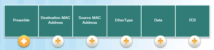 Introduction to Networks 6.0 Instructor Materials – Chapter 5: Ethernet 45