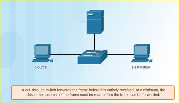 Introduction to Networks 6.0 Instructor Materials – Chapter 5: Ethernet 64
