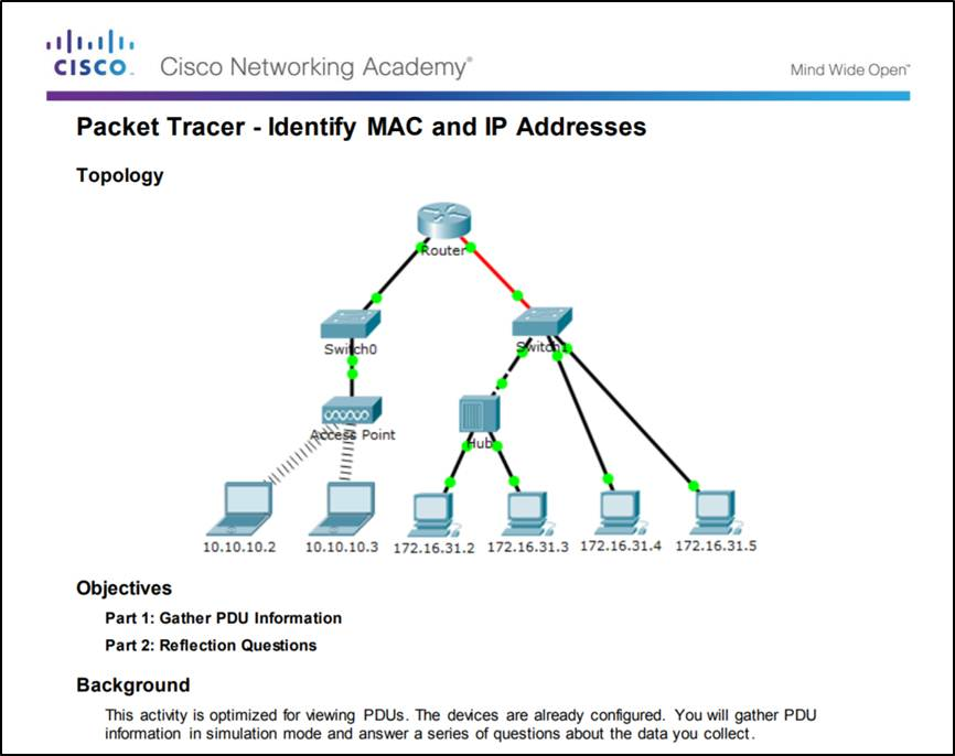 Introduction to Networks 6.0 Instructor Materials – Chapter 5: Ethernet 70