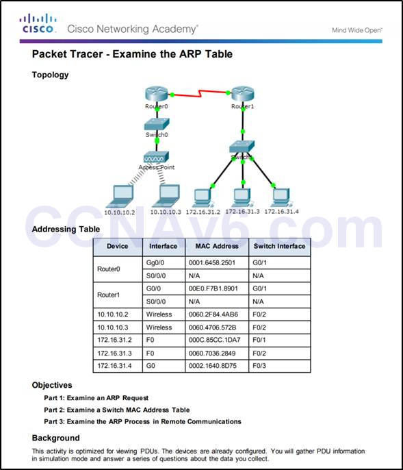 Introduction to Networks 6.0 Instructor Materials – Chapter 5: Ethernet 78