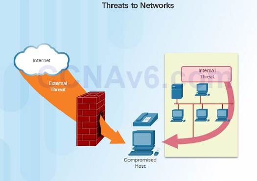 Introduction to Networks 6.0 Instructor Materials - Chapter 1: Explore the Network 104