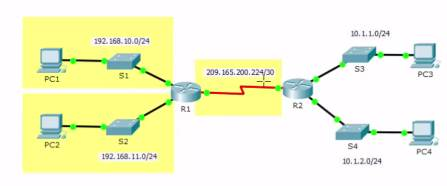 Introduction to Networks 6.0 Instructor Materials – Chapter 6: Network Layer 87