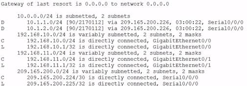Introduction to Networks 6.0 Instructor Materials – Chapter 6: Network Layer 88