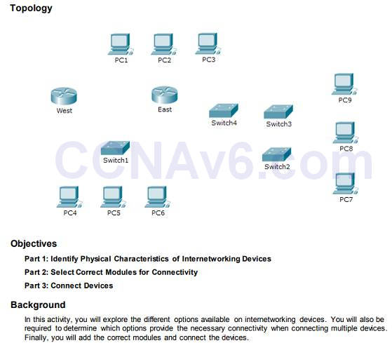 Introduction to Networks 6.0 Instructor Materials – Chapter 6: Network Layer 95