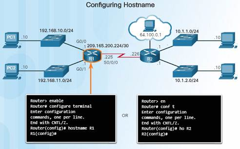 Introduction to Networks 6.0 Instructor Materials – Chapter 6: Network Layer 103