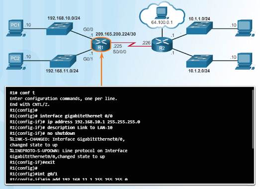 Introduction to Networks 6.0 Instructor Materials – Chapter 6: Network Layer 105
