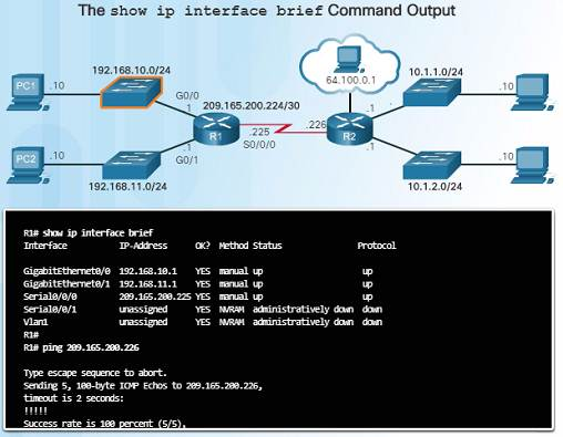 Introduction to Networks 6.0 Instructor Materials – Chapter 6: Network Layer 106