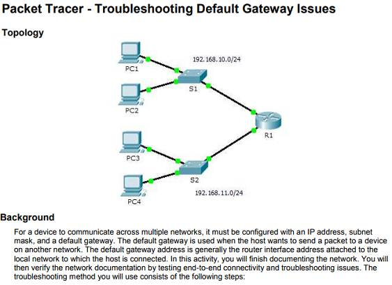 Introduction to Networks 6.0 Instructor Materials – Chapter 6: Network Layer 110