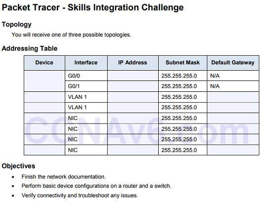 Introduction to Networks 6.0 Instructor Materials – Chapter 6: Network Layer 112